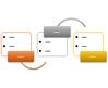 Alternating Flow SmartArt graphic layout
