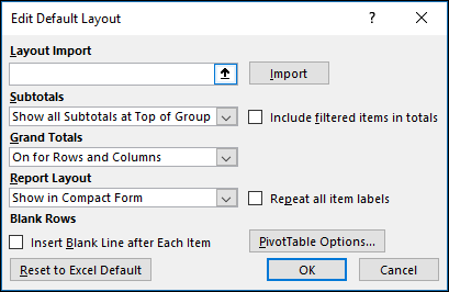 PivotTable Default options