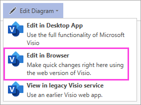 edit in browser command - Open Visio Document Online