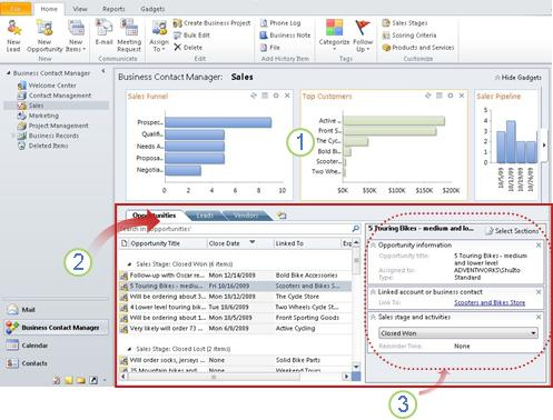 Business Contact Manager Sales workspace with three callouts. One is in the gadgets area. Two is in the tabs area. Three is in the Reading Pane
