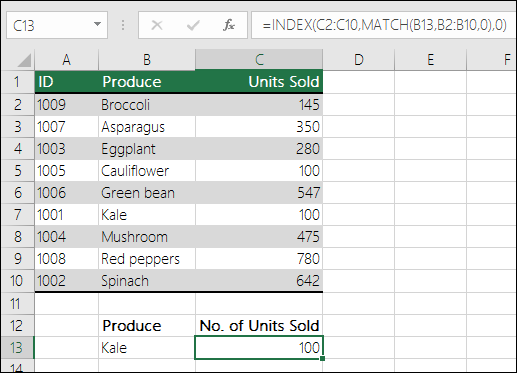 INDEX and MATCH functions can be used as a replacement to VLOOKUP