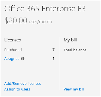 Add/Remove licenses link in the Office 365 admin center.