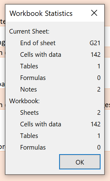 Box showing statistics from file.