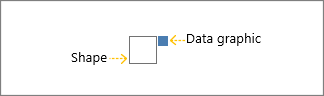 Gray box is the shape, Blue box is the data graphic