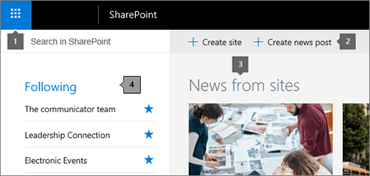 SharePoint Online main page
