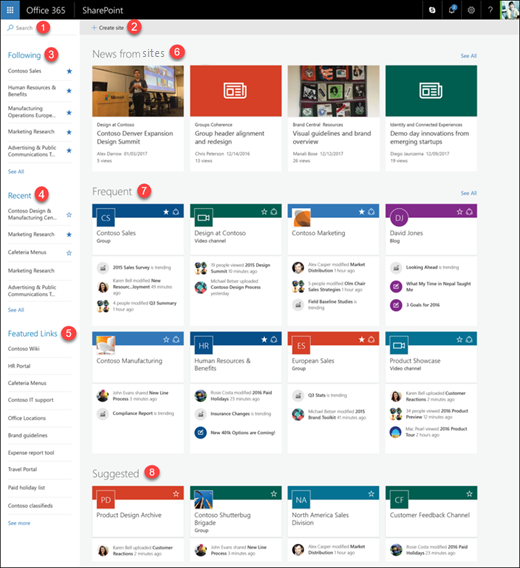 SharePoint home page in Office 365