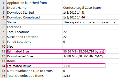 Estimated search results are included in the Export Summary report