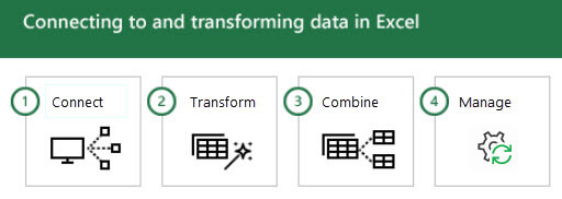 Getting Started with Get & Transform in Excel - Excel