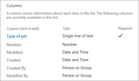 List column section in List Settings