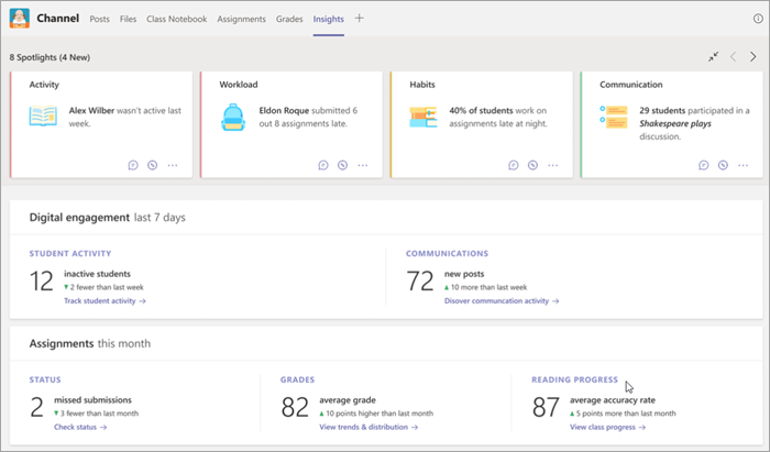 """Screenshot of the insights tab in teams. Under """"Assignments this month"""" there is a brief overview of reading progress data. A link reading """"View class progress"""" takes educators to more detailed information."""