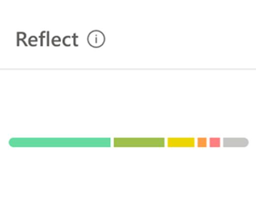 Reflect tab showing students' feelings
