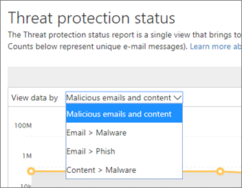 Viewing options for ATP Threat Protection Status report