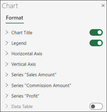 Excel for the web Chart pane