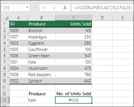 #NA error in VLOOKUP: Lookup value is not in the first column of table array
