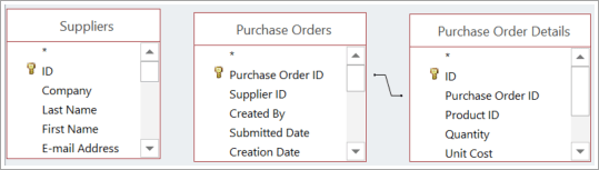 Multiple table data sources, with and without predefined relationships.