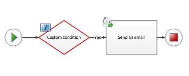 A custom condition cannot be added to a workflow diagram