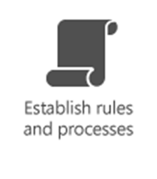 PMO - Establish rules and processes