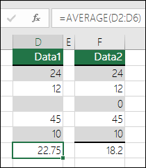 Excel displays an error when a formula refers to empty cells