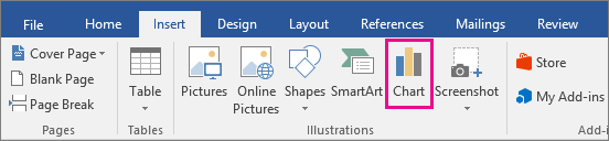 The Chart option is highlighted on the Insert tab