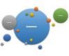 Circle Relationship SmartArt graphic layout