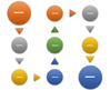 Circular Bending Process SmartArt graphic layout