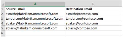CSV file used to migrate mailbox data from one Office 365 tenant to another