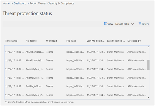 Use the Threat Protection Status report to view details about malicious files that were detected