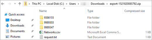 Each network has its own folder, labeled with the network ID