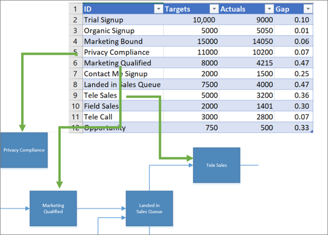 Add Visio Visuals to Power BI reports - Visio