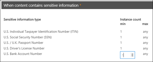 Instance counts for sensitive information types
