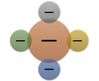 Radial Venn SmartArt graphic layout