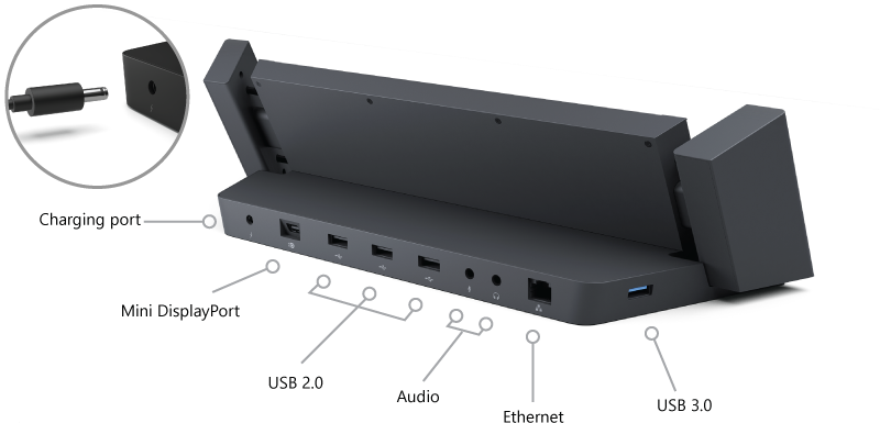 A picture identifies the ports on the docking station for Surface Pro and Surface Pro 2