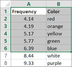How to create a lookup table in excel