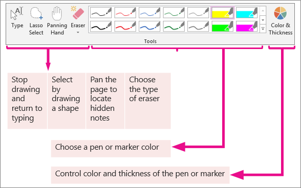 how to make text double spaced on libre office