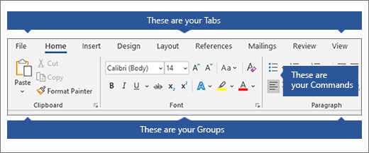 Ribbon with Tabs, Groups, and Commands called out.