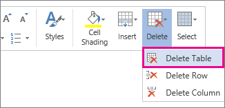 Image of portion of PopUp menu that open when you select the contents of a table cell in Word Online, with Delete Table option highlighted.