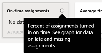 Info tip text from a data tile in Class Insights