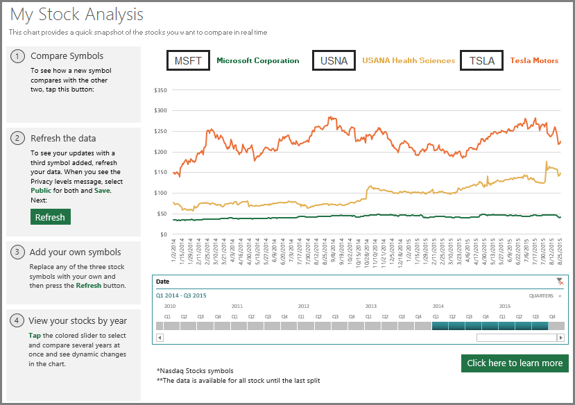 Stock Market Analysis Sample Design Templates