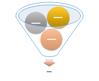 Funnel SmartArt graphic layout