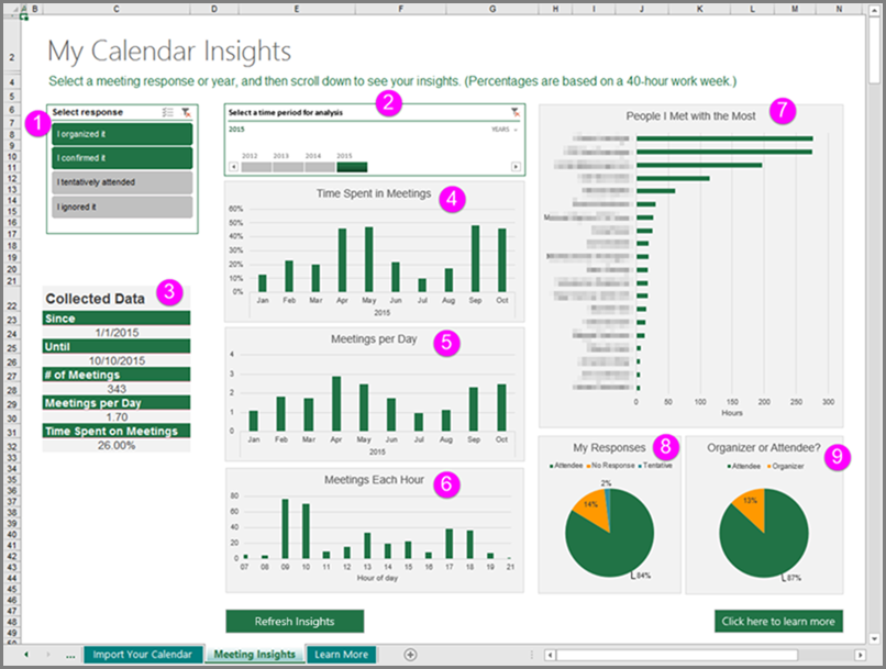Ediblewildsus  Surprising Manage Your Calendar With The Calendar Insights Template For Excel  With Fair Calendar Insights Areas With Cool Excel Vba Cells Range Also Histogram Bins Excel In Addition Excel  Add Title To Chart And Winmerge Excel As Well As Calendar Control Excel  Additionally How To Use Now Function In Excel From Supportofficecom With Ediblewildsus  Fair Manage Your Calendar With The Calendar Insights Template For Excel  With Cool Calendar Insights Areas And Surprising Excel Vba Cells Range Also Histogram Bins Excel In Addition Excel  Add Title To Chart From Supportofficecom