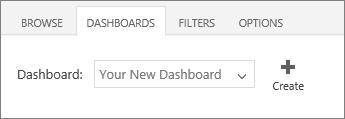 New dashboard in the Dashboard list