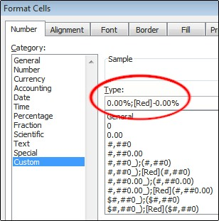 Format numbers as percentages - Office Support