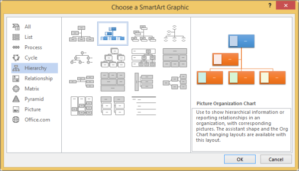Create an organization chart - Office Support