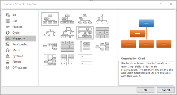 create an organization chart - Picture Org Chart