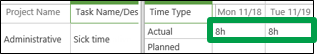 Administrative row on a timesheet