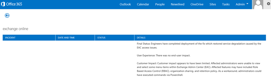 A picture of the Office 365 health dashboard explaining that the Exchange Online service has been restored, and why.