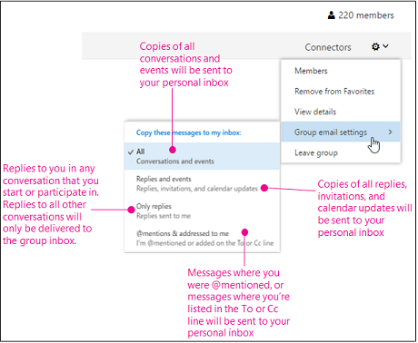 Options for determining how your group conversations and notifications are delivered