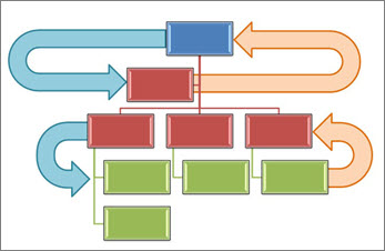 Diagram showing a workflow