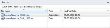 The task forms used on a Task page are listed in SharePoint Designer