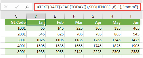Use SEQUENCE with TEXT, DATE, YEAR, and TODAY to create a dynamic list of months for our header row.